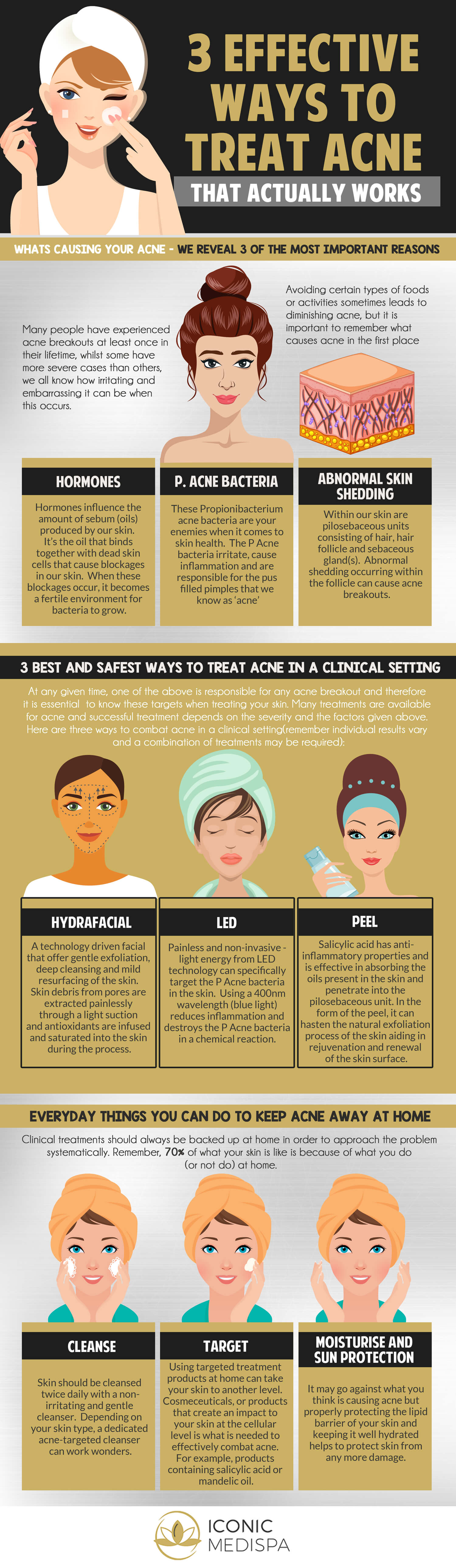 3-Effective-Ways-to-Treat-Acne-Infographic-plaza