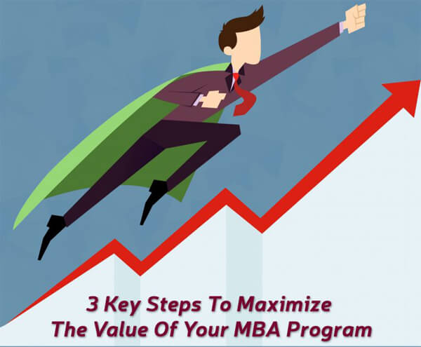 3-Key-Steps-To-Maximize-The-Value-Of-Your-MBA-Program-infographic-plaza-thumb