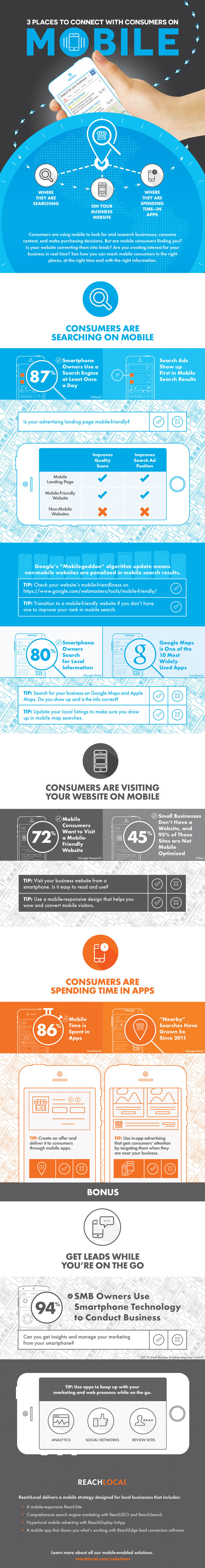 3 Places Small Businesses Can Connect with More Consumers on Mobile infographic