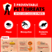 3-preventable-pest-threats-infographic