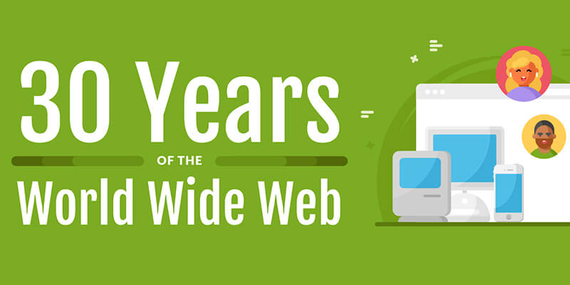 30-years-world-wide-web-internet-infographic-plaza-thumb