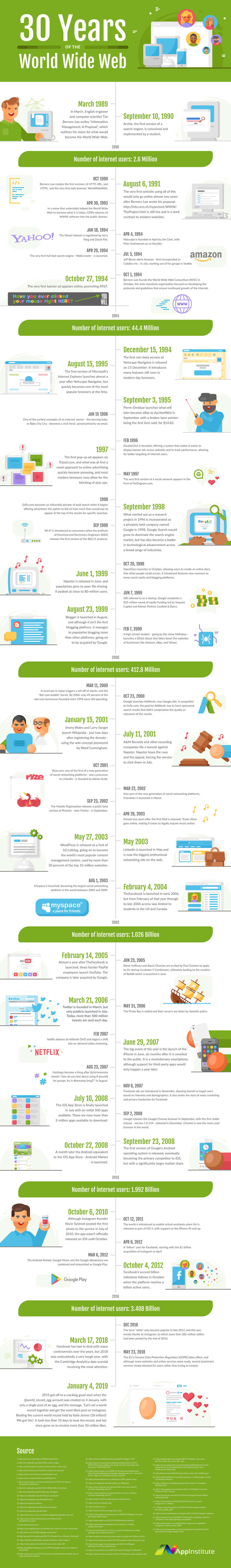 30-years-world-wide-web-internet-infographic-plaza