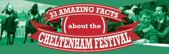 33-facts-about-cheltenham-thumb