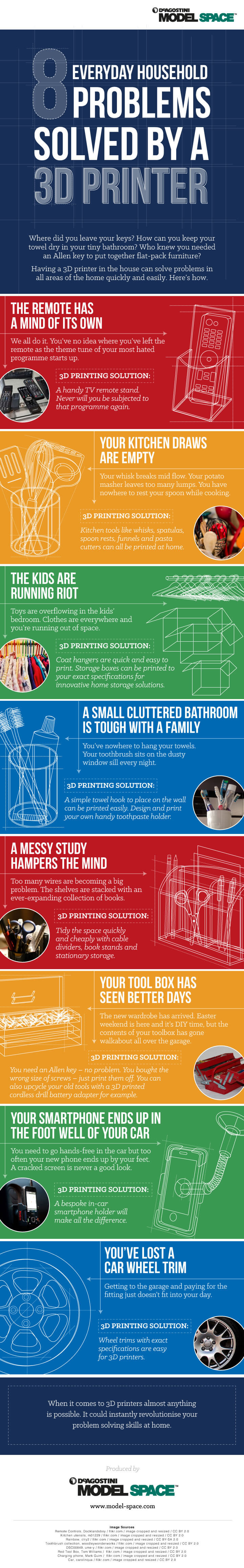 8 Everyday Household Problems Solved by a 3D Printer