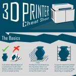 3d-printer-cheat-sheet-infographic-plaza
