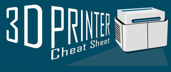 3d-printer-cheat-sheet-infographic-plaza-thumb