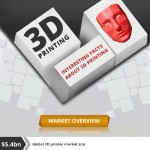 3d-printing-facts-infographic-plaza