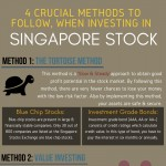 4-Crucial-Methods-to-follow-When-Investing-In-Singapore-Stocks-infographic-plaza
