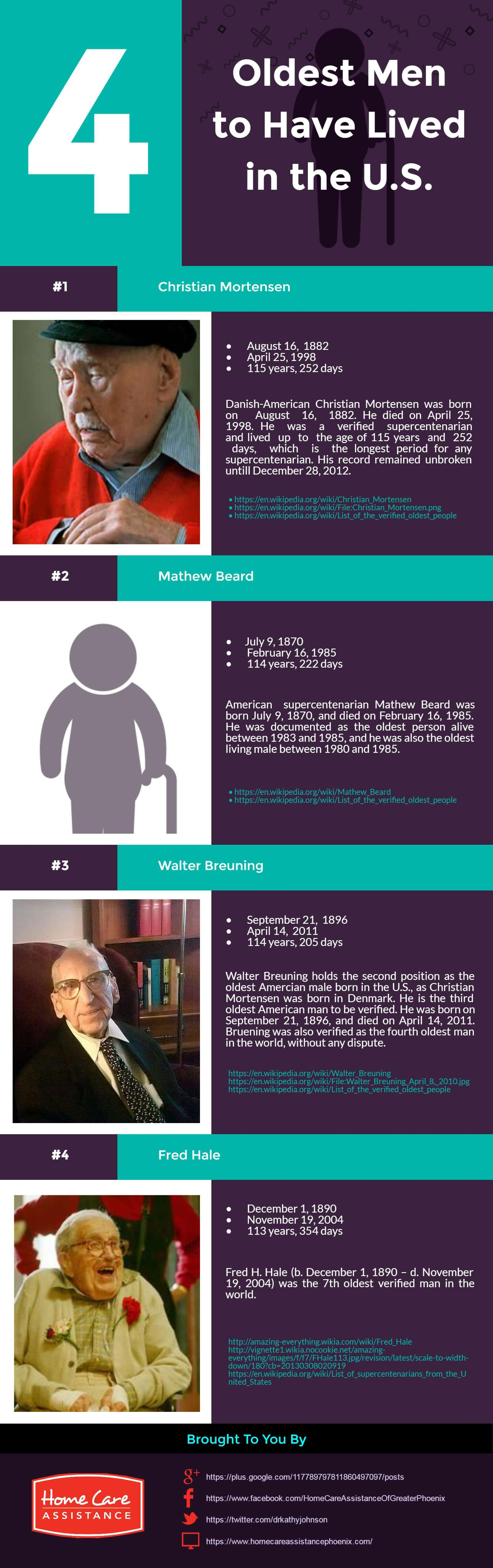 4-Oldest-Men-in-the-U.S.-infographic-plaza
