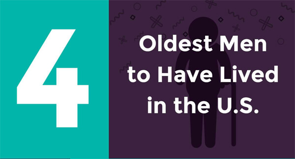 4-Oldest-Men-in-the-US-infographic-plaza-thumb