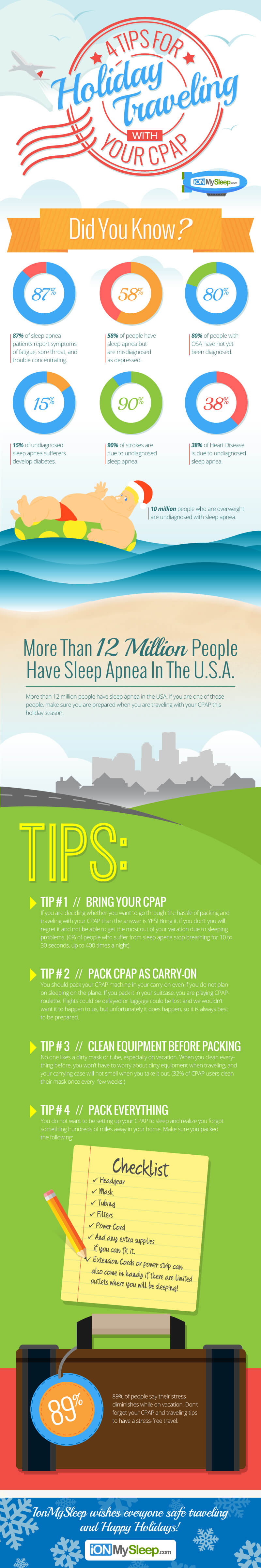 4-Tips-for-Holiday-Traveling-With-Your-CPAP-infographic