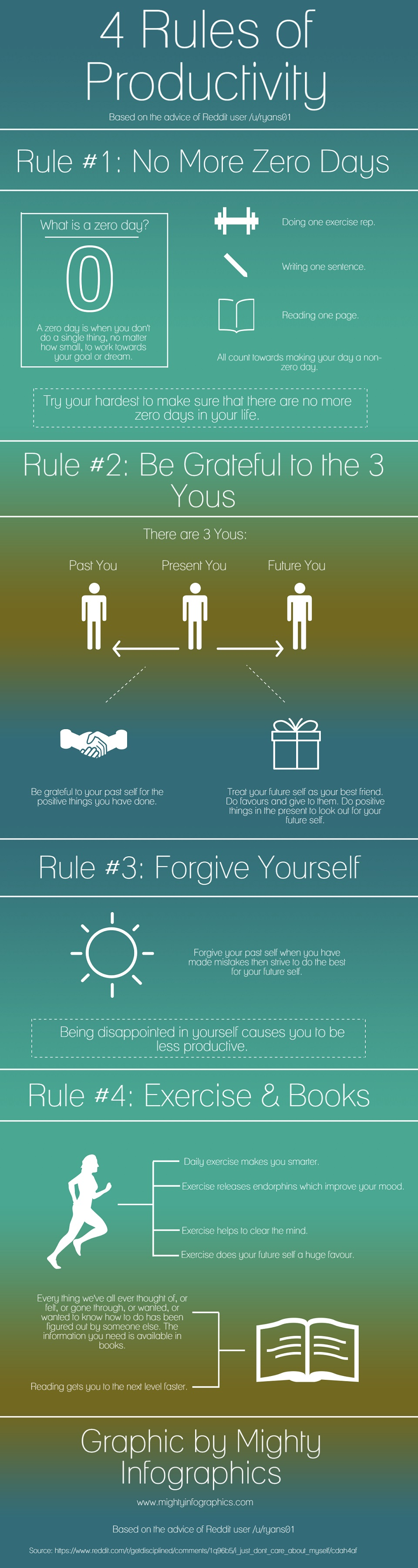 4 Rules of Productivity