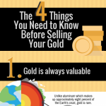 4-things-you-need-to-know-before-selling-gold-infographic-plaza