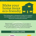 42-technologies-to-make-your-home-more-ecofriendly-infogrpahic
