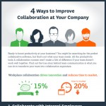 4_Ways_To_Improve_Collaboration-infographic