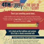 4th-of-july-infographic