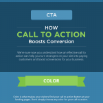 5-Call-To-Action-Tips-to-Increase-Your-Conversions-infographic-plaza