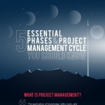 5-Essential-Phases-of-the-Project-Management-Cycle-You-Should-Know-infographic-plaza