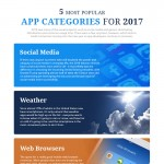5-Most-Popular-App-Categories-For-2017-Infographic