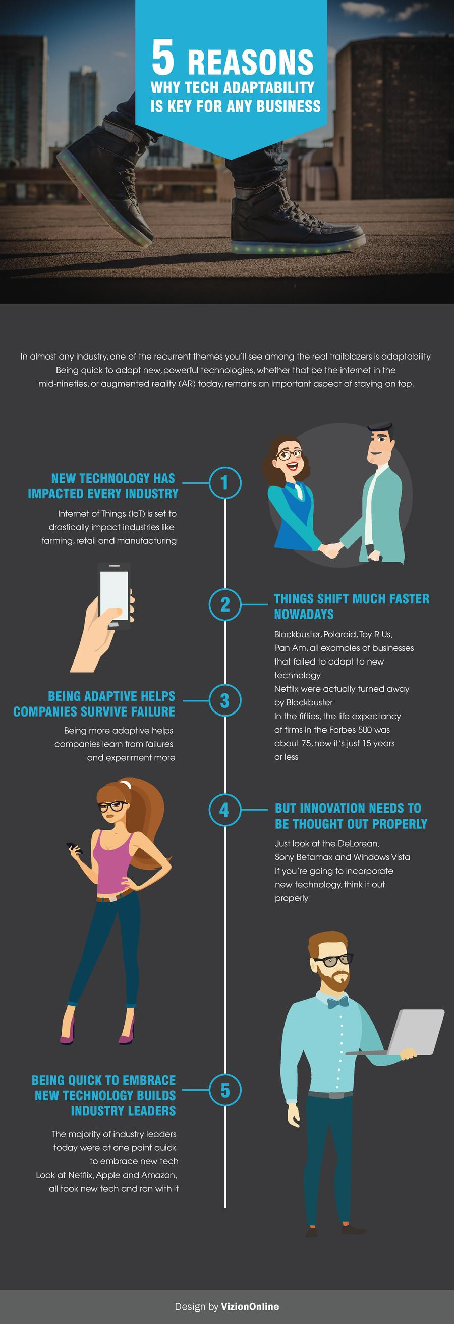 5 Reasons Why Tech Adaptability is Key for Any Business-infographic-plaza