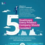 5-Roadmaps-every-product-company-should-consider-infographic-plaza