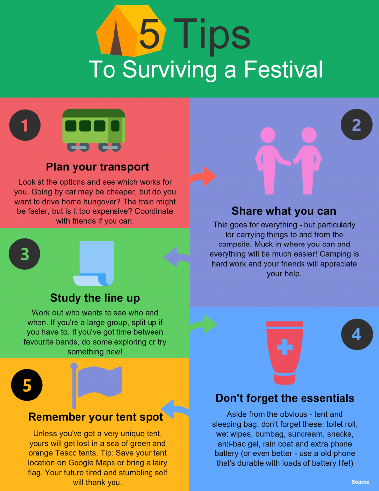 5-Tips-for-Suriving-a-Music-Festival-Infographic-plaza