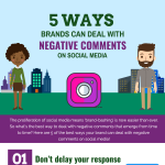 5-Ways-Brands-can-Deal-with-Negative-Comments-on-Social-Media_Infographic-by-Startup-Cafe-Digital