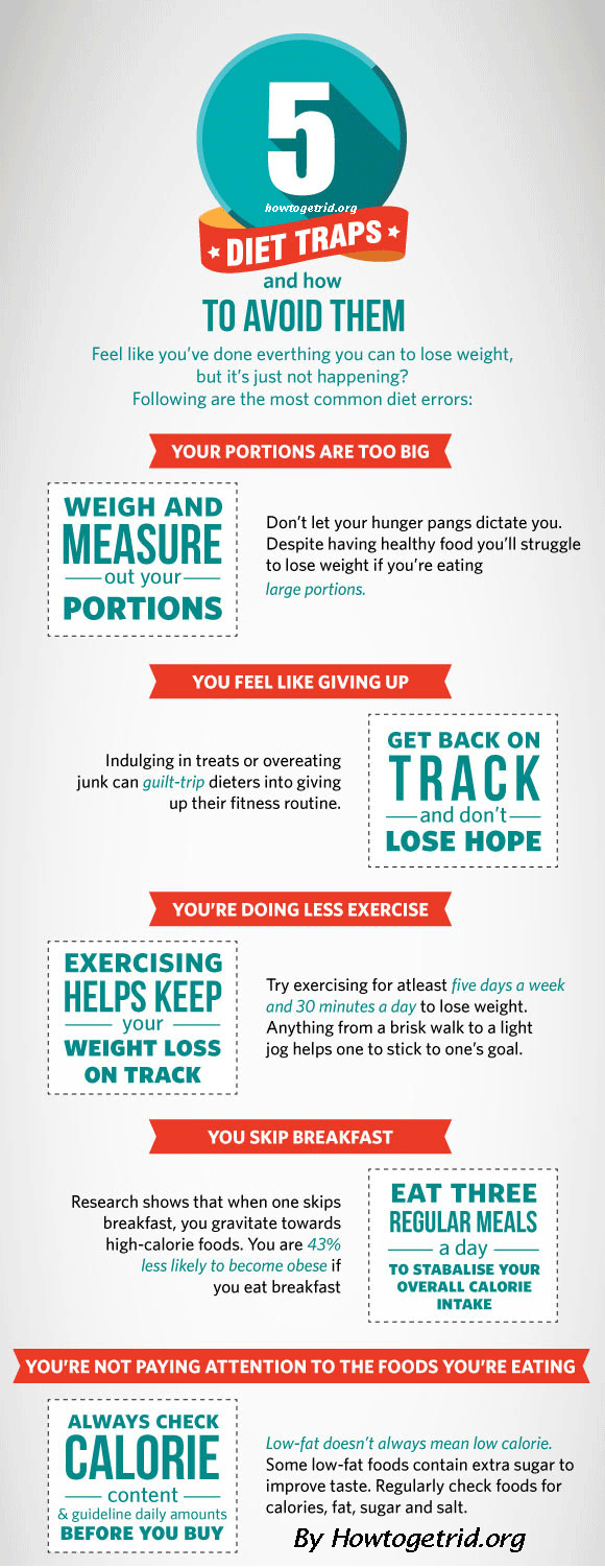 5-most-common-diet-traps-to-avoid-infographic-plaza