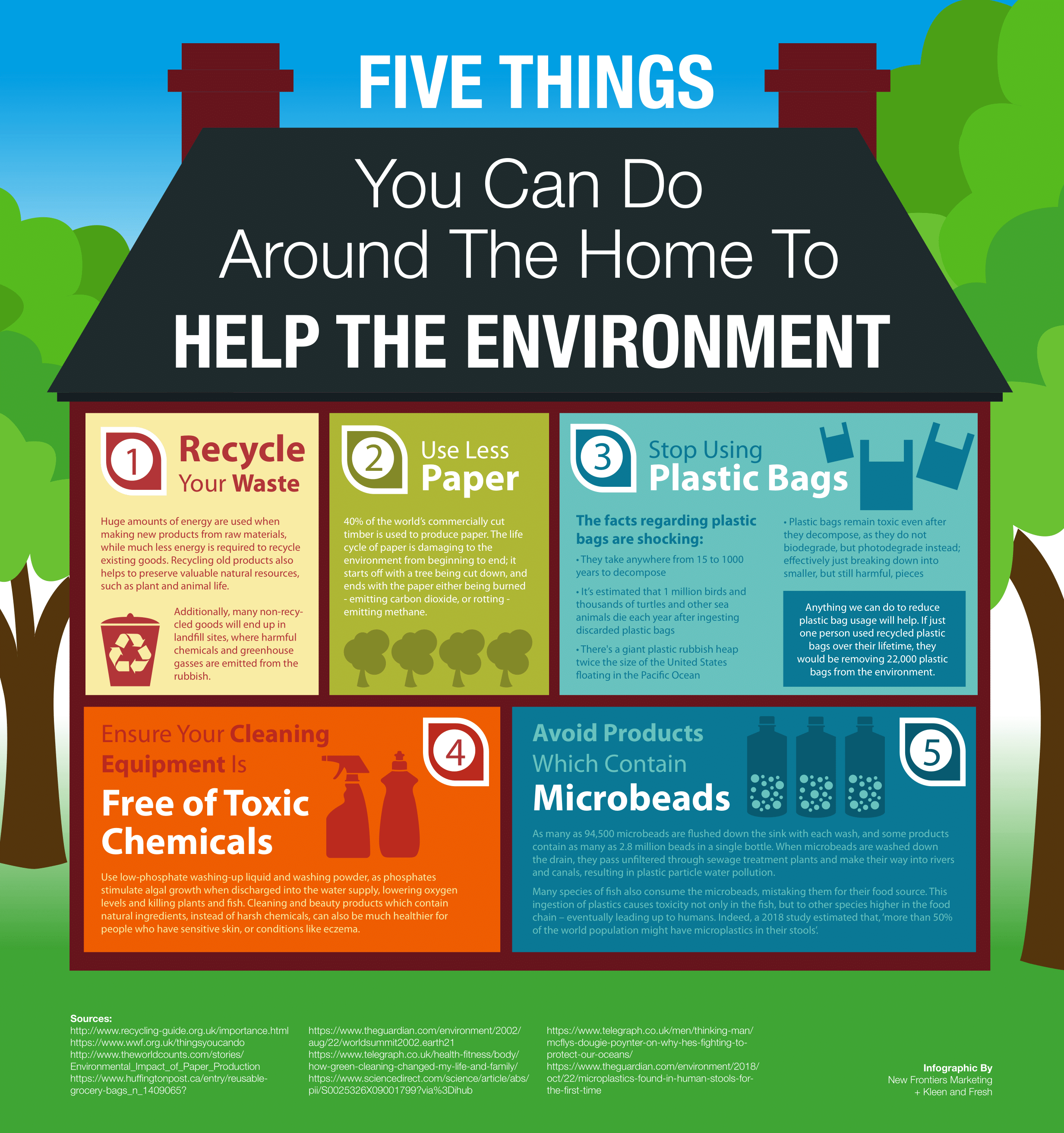 5-things-You-Can-Do-Around-the-Home-to-Help-the-Environment-infographic-plaza
