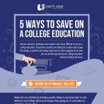5-ways-to-save-on-college-education-infographic-plaza