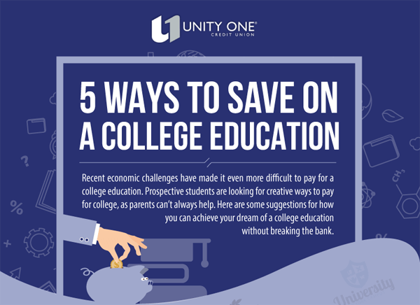 5-ways-to-save-on-college-education-infographic-plaza-thumb