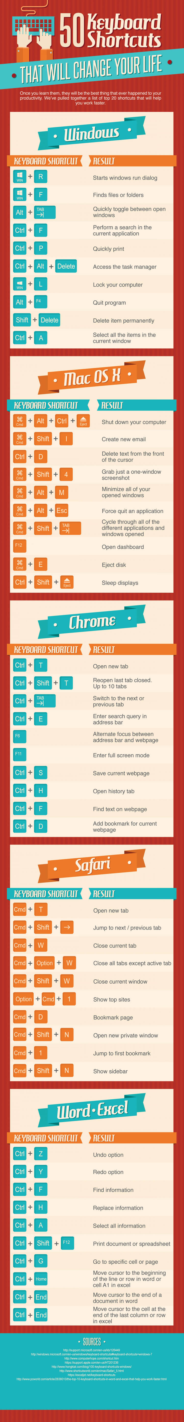 50-keyboard-shortcuts-which-will-change-your-life-infographic