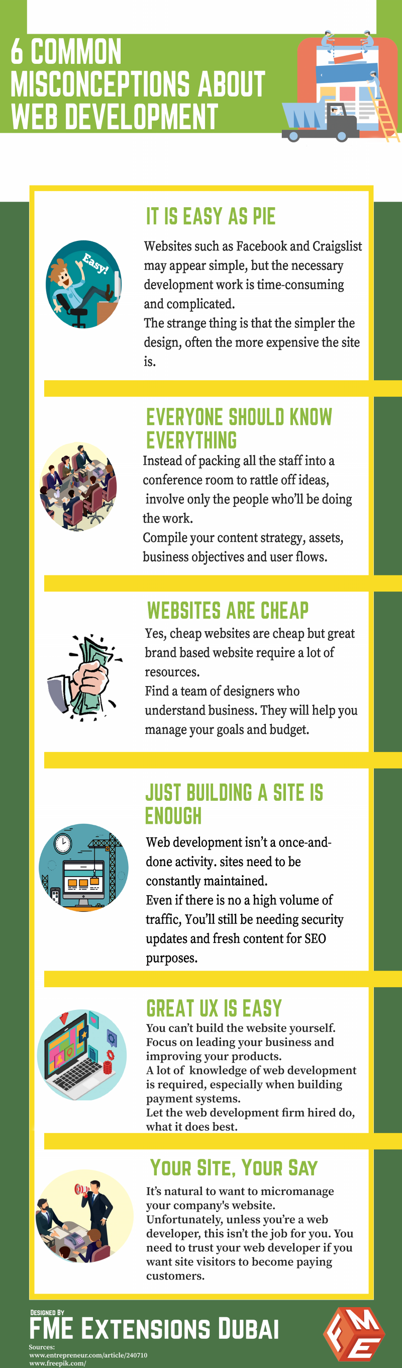 6-Common-Misconceptions-About-Web-Development-Infograpic