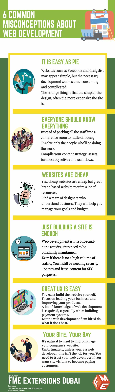 6-Common-Misconceptions-About-Web-Development-Infograpic