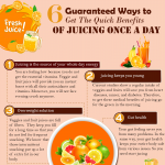 6-Guaranteed-Ways-to-Get-The-Quick-Benefits-of-juicing-once-a-day-infographic-plaza
