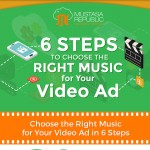 6-Steps-to-Choose-the-Right-Music-for-Your-Video-Ad-Infographic-plaza