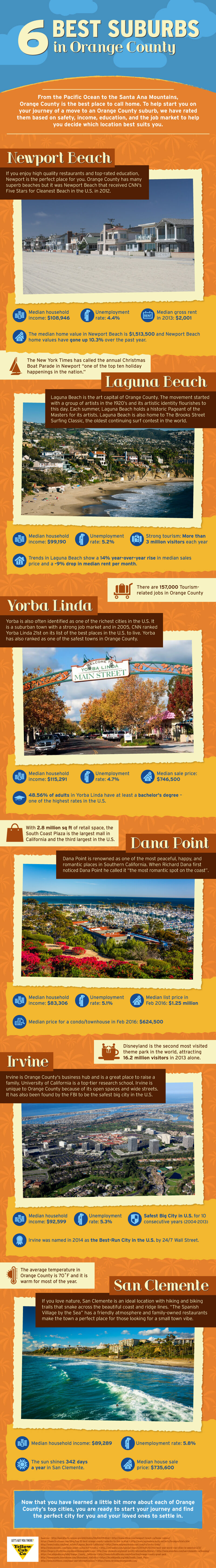 6-best-suburbs-in-orange-county-infographic-plaza