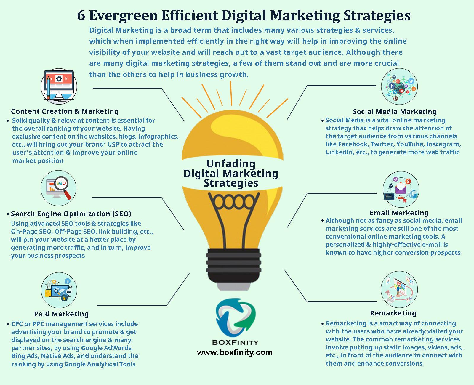 6-evergreen-efficient-digital-marketing-strategies-infographic-plaza