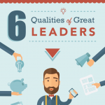 6-leadership-qualities-infographic-plaza