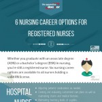 6-nursing-career-options-for-registered-nurses-infographic-plaza