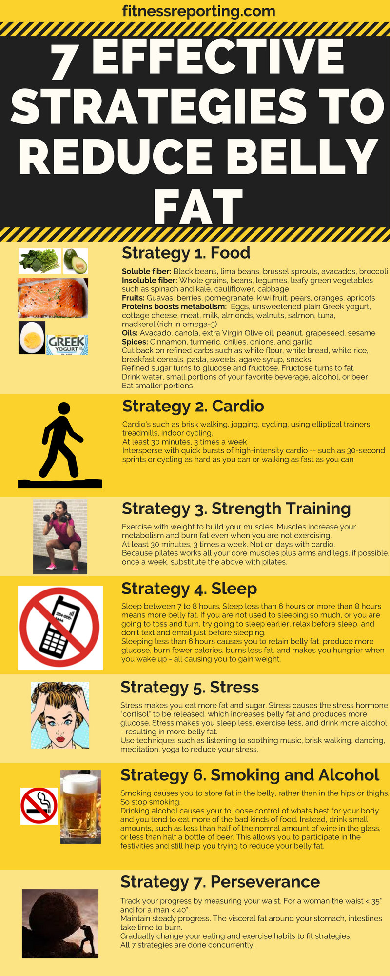 7-Effective-Strategies-to-Reduce-Belly-Fat-infographic-plaza