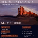 7-Epic-Game-of-Thrones-Castles-and-How-Much-Theyd-Cost-You-to-Buy-in-Real-Life-infographic