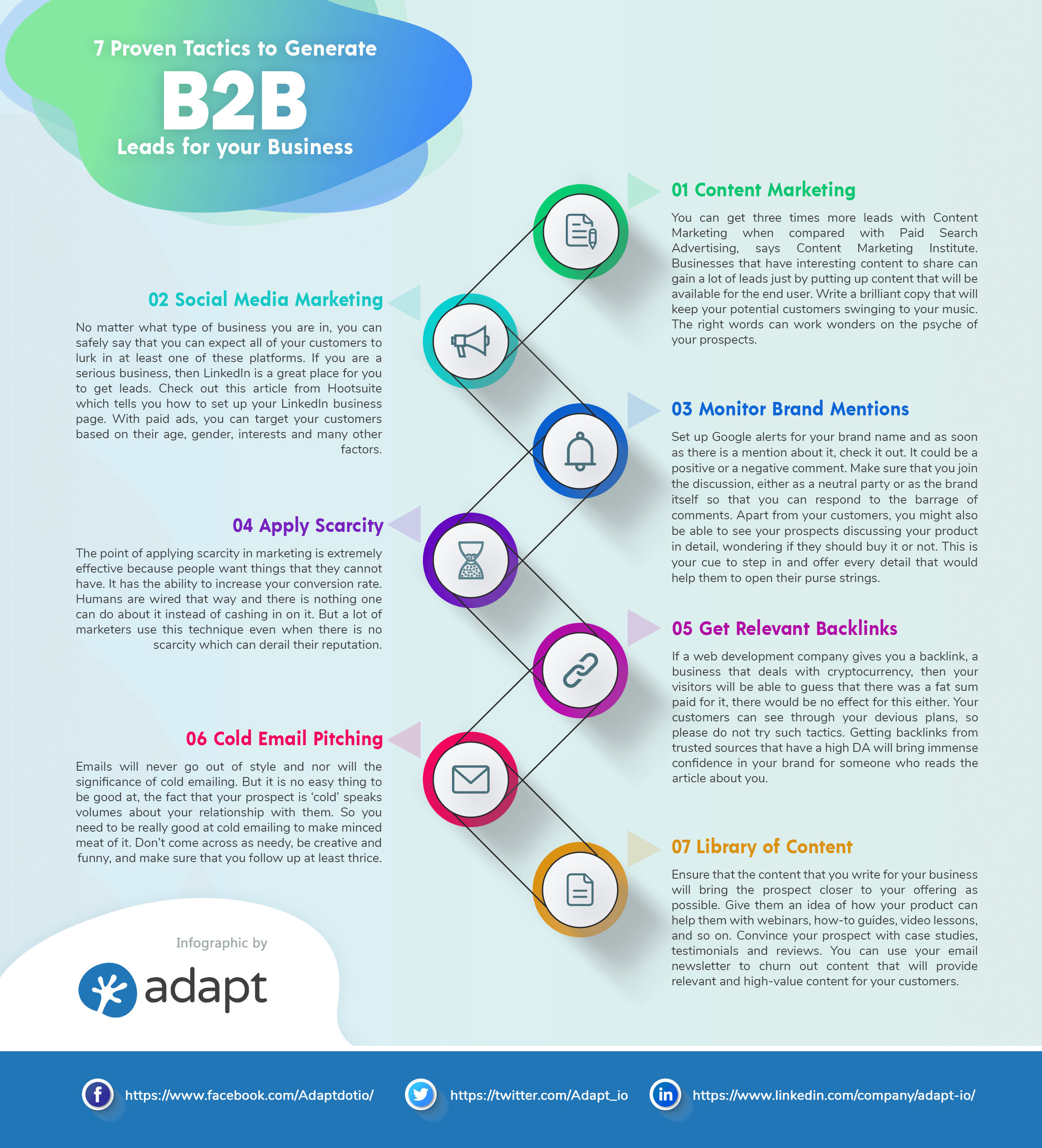 7 Proven Tactics to Generate B2B Leads for your Business-infographic-plaza