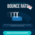 7-Ways-to-Reduce-Bounce-rate-and-Increase-Conversions-infographic-plaza