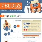 7-blog-of-this-year-that-every-writer-should-bookmark-infographic-plaza