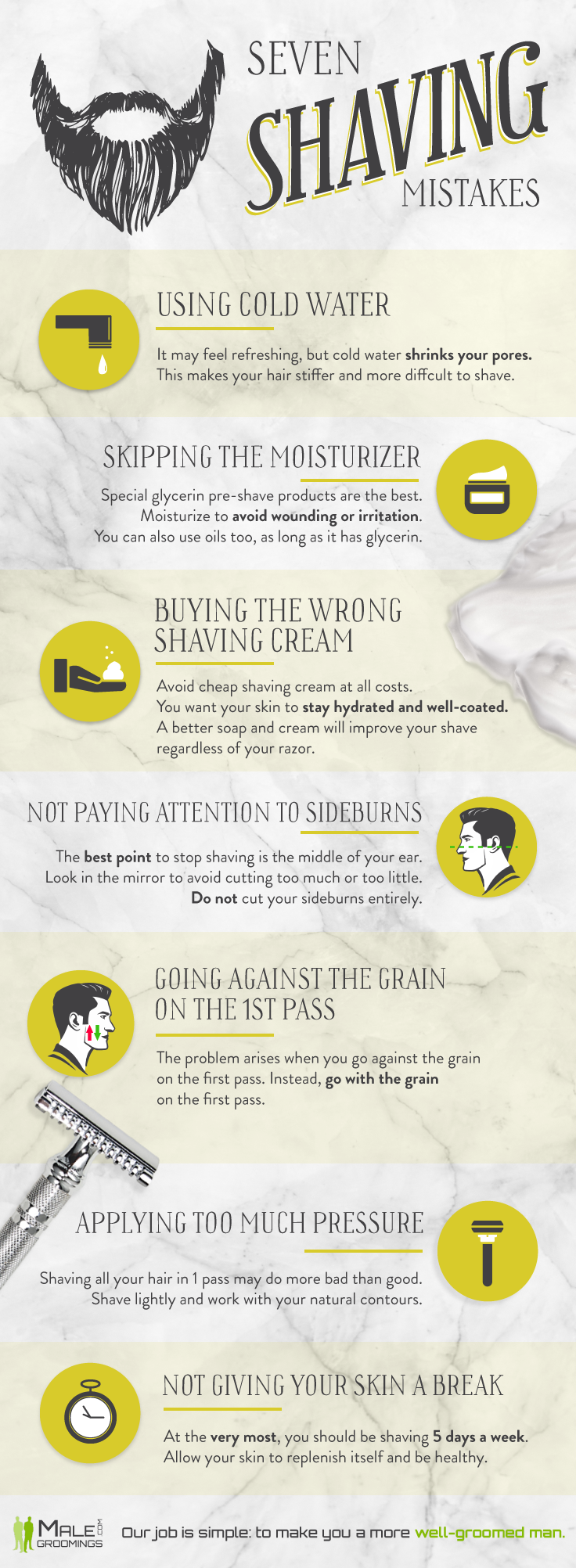 7-shaving-mistakes-infographic-plaza