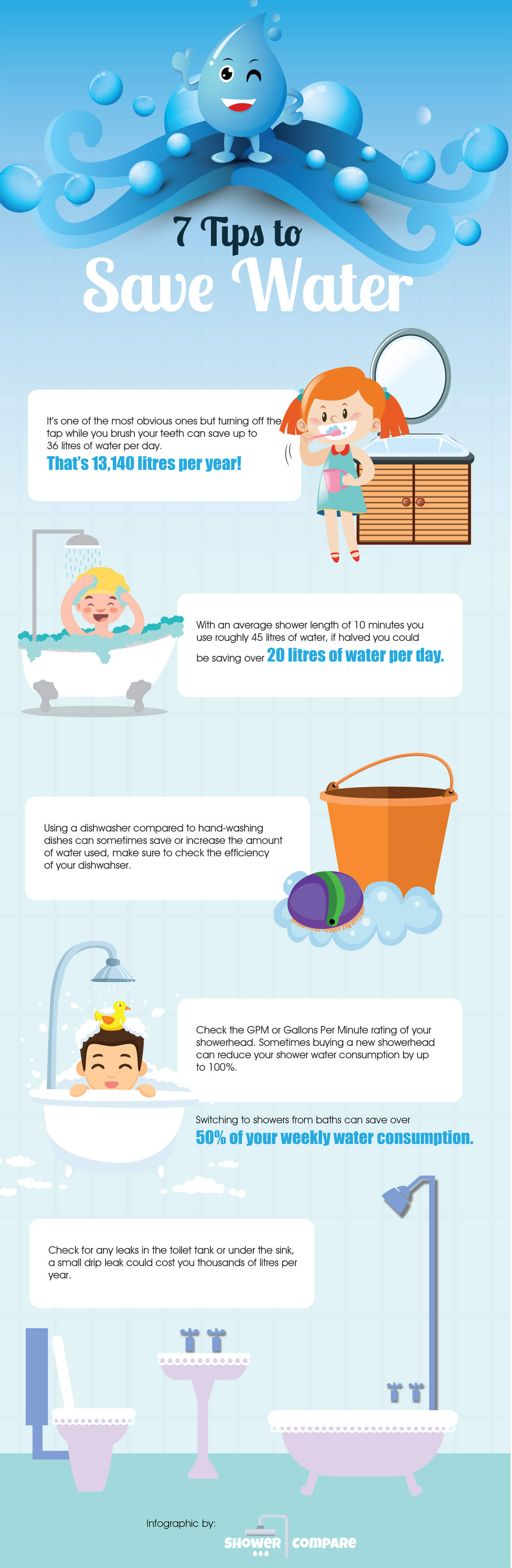 7-tips-to-save-water-infographic-plaza