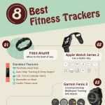 8-Best-Fitness-Trackers-infographic-plaza