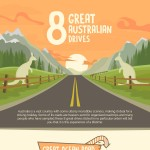 8-Great-Australian-Drives-infographic-plaza
