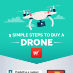 9-Simple-Steps-to-Buy-a-Drone-infographic-plaza